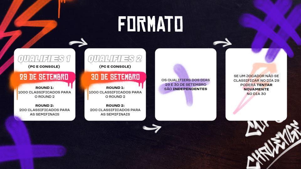 Fortnite: Flakes anuncia segunda edição da Flakes Power Cup